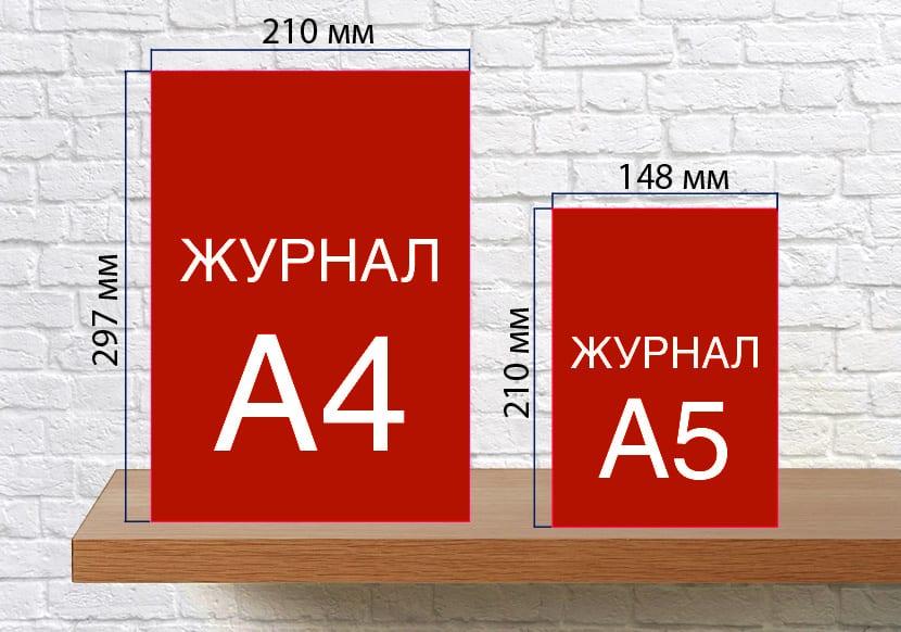 Полярные размеры используемые в печати журналов