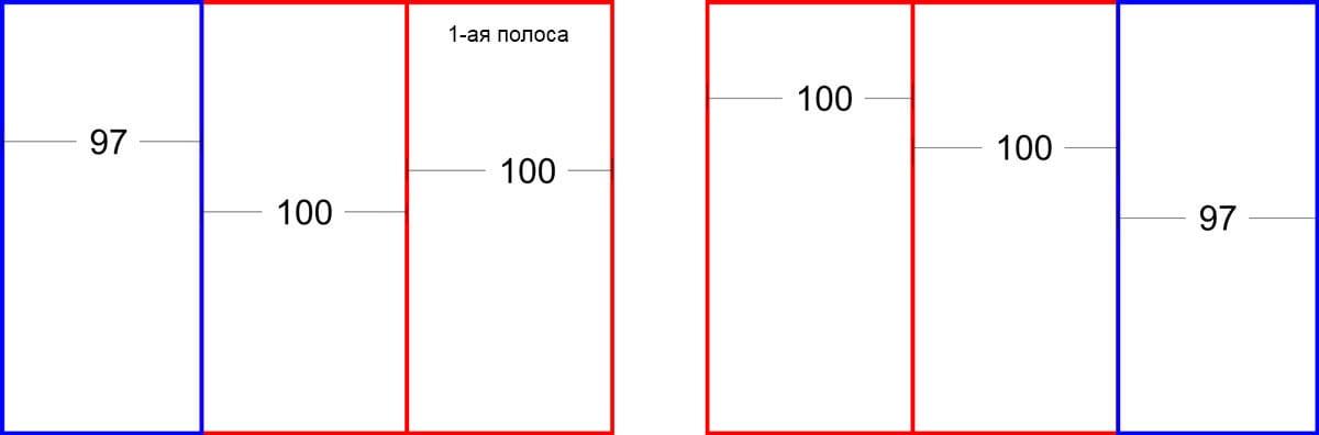 Размеры евролифлета